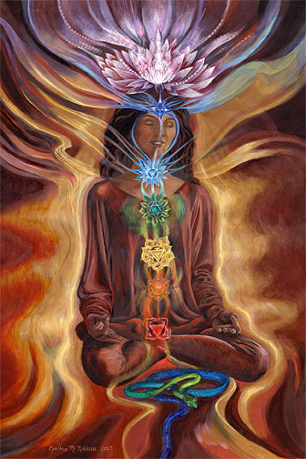 kundalini énergie aura