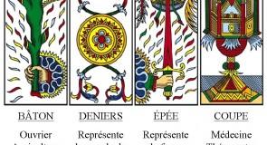 Signification des arcanes mineurs du tarot de Marseille