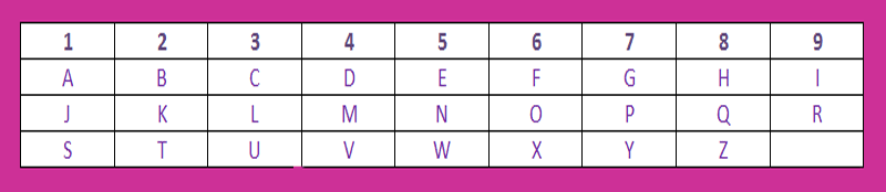 alphabet+Tripoli