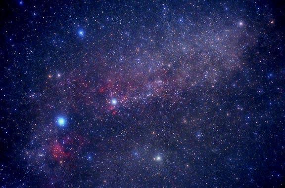 religion et astrologie
