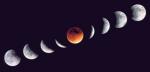 La signification de l'éclipse lunaire