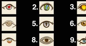Que révèle ces yeux sur votre personnalité ?