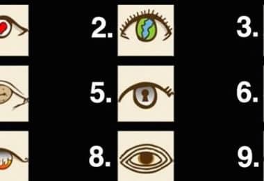 yeux et personnalité